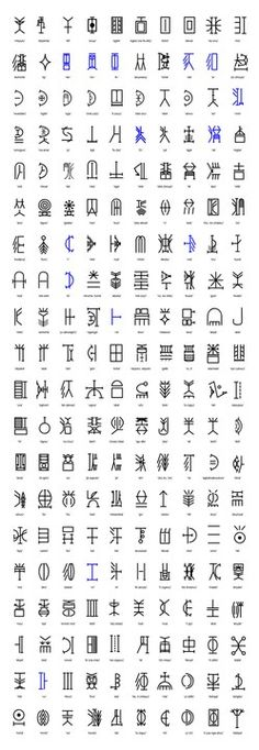 History Of Nsibidi The Ancient Igbo Alphabets Britain Destroyed Ibo Civilization - Culture - Nigeria