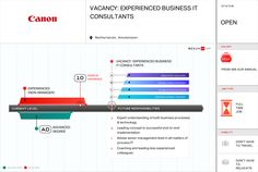 Business IT consultants at Canon. #Netherlands #job #govisual