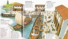 busy scene at a Roman port