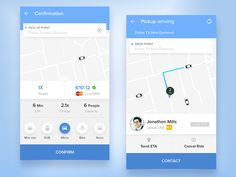 Ridemate car sharing app-Concept  by Audacity IT Solutions Ltd
