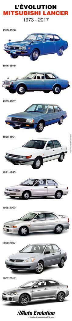 Mitsubishi Lancer de 1973 jusqu'à 2017