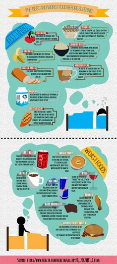 The Best and Worst Food Before #Sleeping #infografía