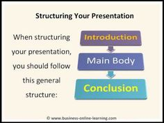 Get yourself a great training on how to do a stand alone presentation like a professional! Enjoy yourself and the best of luck! Business Video, You Got This, Career, Presentation, Training, Good Things, Videos, Carrera, Its Ok