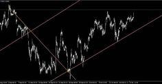 #Nikkei se mantiene optimista muy cerca de lograr máximos de Mayo/16 #alpari #forex http://ift.tt/2eTd0XZ