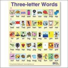 Three-letter (CVC) Word Chart - Putting this chart on a classroom wall or pasting it into student notebooks gives them a reference they'll use over and over again!