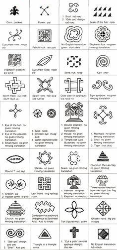 #hmong #symbols #designs #motifs #pajntaub