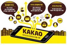 [산업지형 바꾸는 카카오] 25만 택시정보 '카톡'에 집결…전자상거래 시장 '지각변동'