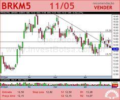 BRASKEM - BRKM5 - 11/05/2012