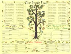 family tree fillable template | Family Tree Chart - PA Dutch - Shelburne Country Store