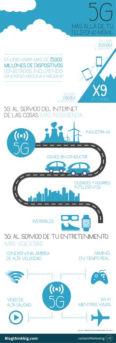 Si piensas que el 5G es igual al 3G o al 4G pero más rápido, estás equivocado. No es un error colosal, pero es una lectura muy pobre de un avance que marcará un salto cualitativo en tu vida. #TelefonicaGraphics #digital #design #technology #5G #future