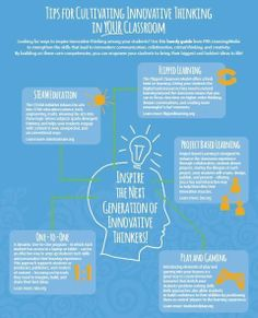 Tips for Cultivating Innovative Thinking in Your Classroom |