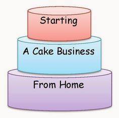 Starting a cake business from home guide: fantastic starting point for anyone considering a cake business: