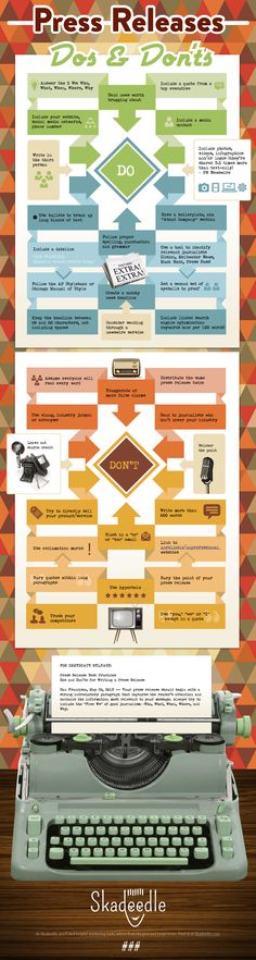 How To Craft An Attention Grabbing Press Release #infographic