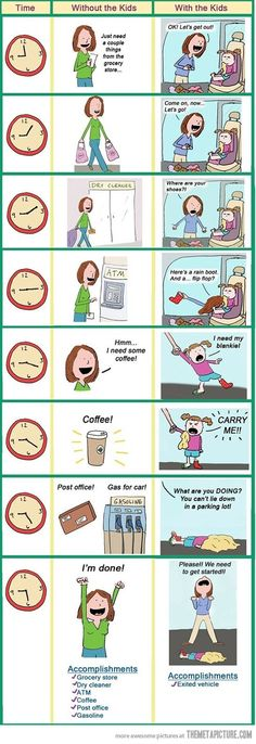 Productivity: with kids vs. without kids…Reminds me of Dee Dee always leaving her shoes at someone's house!!