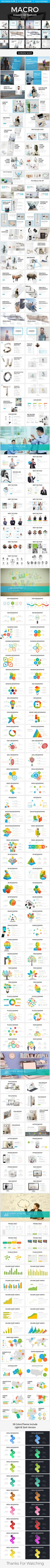 Macro PowerPoint Templates (PowerPoint Templates)