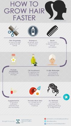 """How to Grow Hair Faster -- A lot of people ask, """"How can I grow my hair fast?"""" In this infographic, you can learn the steps you can take to grow your #hair faster. http://www.braidsbysarafina.com/blog/how-to-get-hair-to-grow-fast/"""