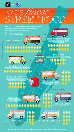 Infographic: New York's Finest Street Food by The Corcoran Group, via Flickr
