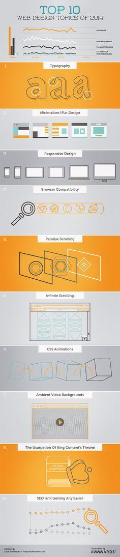 Top 10 Web Design Topics of 2014 CSS Animations, Infinite Scrolling, new SEO challenges and more! #parallax #cssanimation #SEO #flatdesign #webtypografy