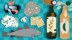 FØDEVAREFUSK. GRAFIK Se hvordan der svindles med den mad, du spiser Fisk, honning, kaviar, æg og pølser. Klik ind og se de madvarer, som kriminelle bander i Europa svindler med. D. 20/5 2014