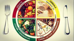 www.doctorlazarecu.ro Vitamine si alimentație sănătoasa !