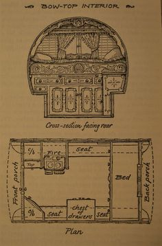 Caravan Gypsy Vardo Wagon: Interior floorplan of a Bow-Top wagon. by lourdes Caravan Gypsy Vardo Wagon: Interior floorplan of a Bow-Top wagon. by lourdes Bohemian Gypsy, Gypsy Style, Hippie Style, Boho Style, Tyni House, House Floor, Gypsy Trailer, Gypsy Home, Gypsy Living