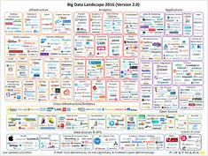 """In a tech startup industry that loves its shiny new objects, the term """"Big Data"""" is in the unenviable position of sounding increasingly """"3 years ago"""".  While Hadoop …"""