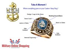 Here is a very simple diagram to assist everyone, when they want to design a ring. Just follow the simple steps in the shopping area at Military Online Shopping. Rings can be personalized with name,dates and rank. Lots of options
