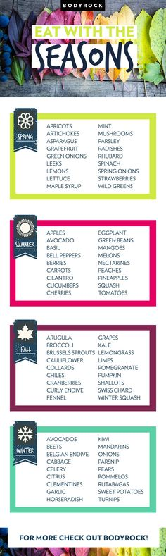 Guarantee your produce is fresh and healthy by eating seasonably. Check out this infographic for when certain fruits and veggies are in season!