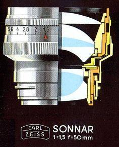 ZEISS Sonnar 1.5/5cm