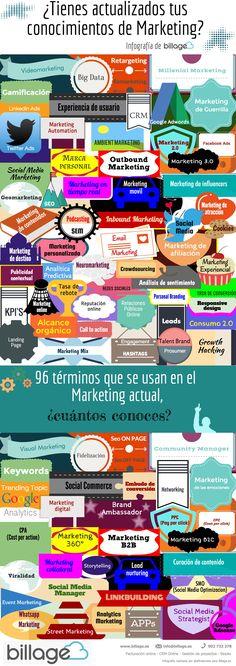 ¿Cuánto sabes del Marketing actual? 96 términos para comprobarlo #infografia