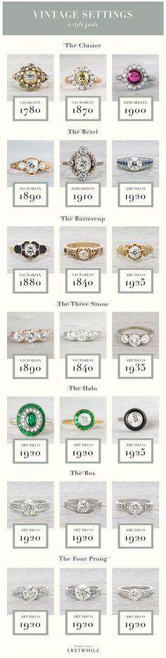 Wedding Rings Vintage, Vintage Engagement Rings, Wedding Engagement, Wedding Bands, 1920s Wedding, Ruby Wedding, Engagement Ideas, Wedding Art, Wedding Jewelry