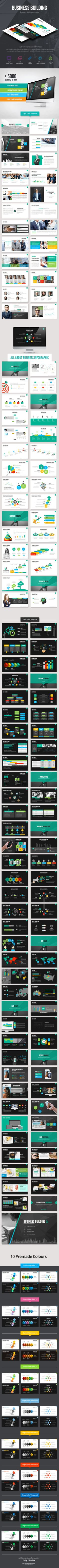 Business Building Powerpoint Presentation — Powerpoint PPT #problem analysis #colored • Available here → https://graphicriver.net/item/business-building-powerpoint-presentation/12641231?ref=pxcr