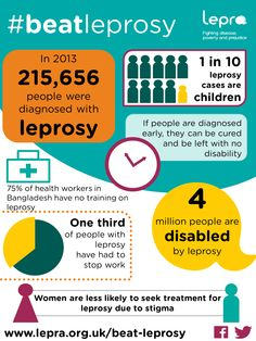 Why should we #BeatLeprosy now? http://www.lepra.org.uk/beat-leprosy