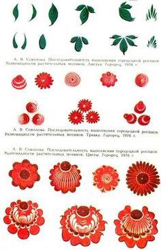 pattern for Bauernmalerei Folk Art Flowers, Flower Art, Polish Folk Art, Russian Folk Art, Scandinavian Folk Art, Boat Art, Pintura Country, Deco Floral, Tole Painting