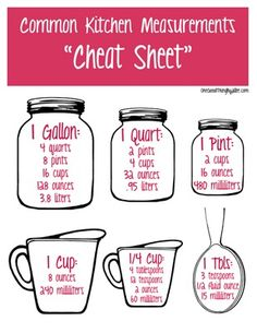 Kitchen measurements chart cheat sheet