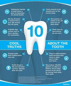 Cool Facts About the Tooth! Keep Them Happy and Healthy! #AwesomeBraces