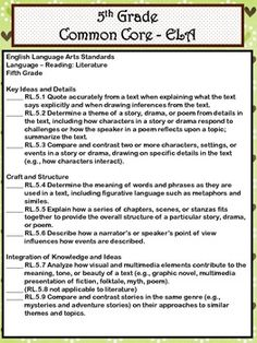 5th grade ela assessments reading comprehension grammar