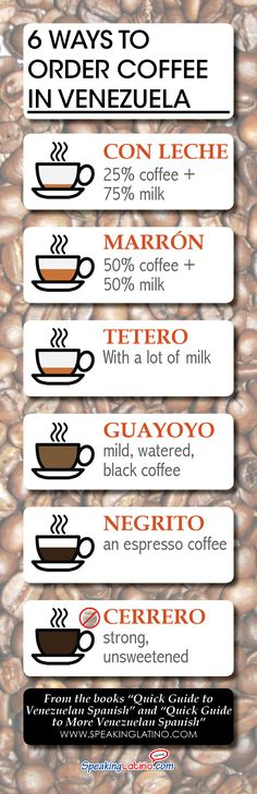 #Infographic | 6 Ways to Order Coffee in Venezuela #Venezuela #Coffee via www.SpeakingLatino.com/coffee-in-venezuela/