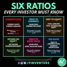 Stock Market Investing, Investing In Stocks, Investing Money, Financial Quotes, Dividend Investing, Do It Yourself Furniture, Investment Tips, Accounting And Finance, Business Motivation
