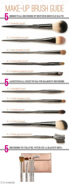 Makeup Brush Guide | now I know what all of those brushes are for that I received as Christmas gifts!