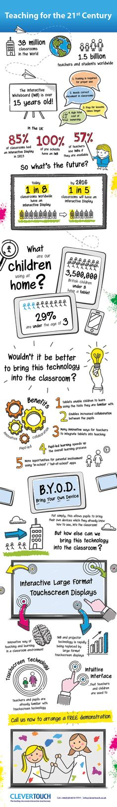 21st Century Teaching Infographic - e-Learning Infographicse-Learning Infographics