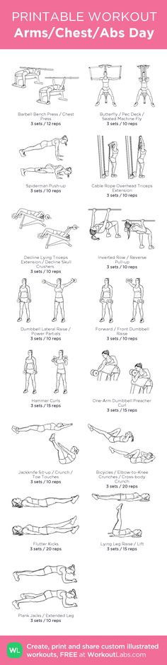 Arms/Chest/Abs Day –my custom workout created at WorkoutLabs.com • Click through to download as printable PDF! #customworkout