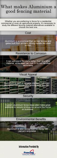 Aluminium Fencing is most popular because of its high resistance to corrosion and its overall low maintenance terms. Aluminium Fencing is suitable for both indoors and outdoors purpose.