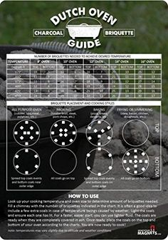 Dutch Oven Charcoal Briquettes Magnetic Cheat Sheet  Briquette Temperature…