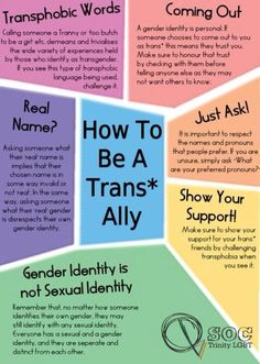 Transgender Awareness.. far too many people are ignorant and offensive