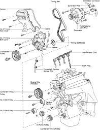 image result for toyota 2c pics of engine manual roly poly project rh pinterest com manual motor toyota 2c diesel pdf toyota 2c diesel engine service manual