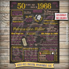 Items similar to 1966 Birthday Flashback Poster, Remember 1966 Birthday Party Poster, Custom PRINTABLE Back in 1966 B-day Sign on Etsy Moms 50th Birthday, Fifty Birthday, 50th Wedding Anniversary, Anniversary Parties, 50th Birthday Party, Birthday Celebration, Chalkboard Poster, Milestone Birthdays, Party Time