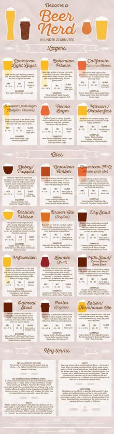 Food infographic Become a Beer Nerd. Infographic Description Become a Beer Nerd. Beer 101, All Beer, Wine And Beer, Best Beer, Beer Brewing, Home Brewing, Beer Infographic, Craft Bier, Beer Pairing