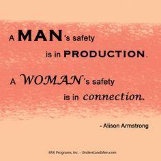 women understanding men