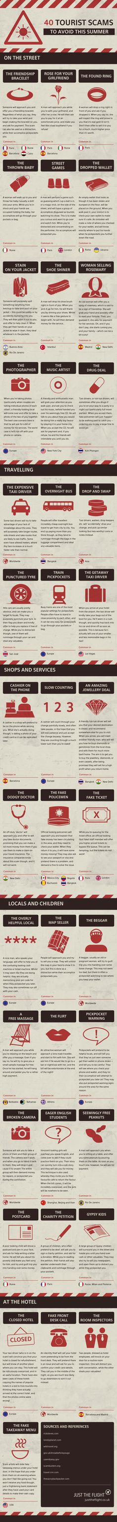This Infographic Breaks Down the Most Common Travel Scams by Country